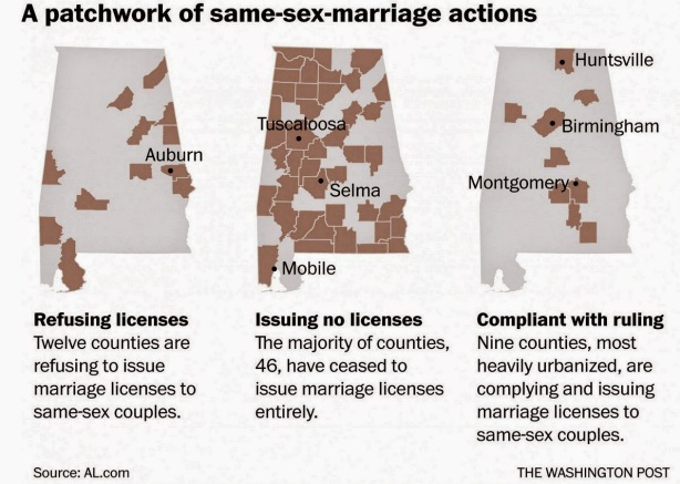 Alabama Counties Status of Marriage Licenses, February 10, 2015